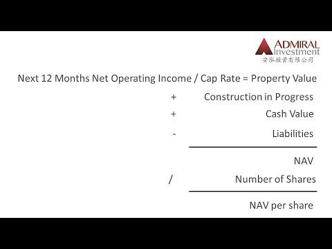 Admiral's REIT Primer (11A) - What is NAV?