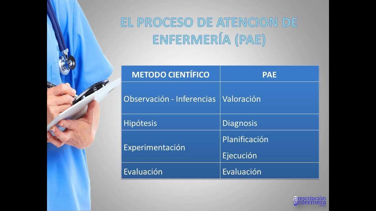 historia del proceso de atencion de enfermeria pdf