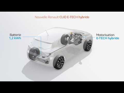 Nouvelle Renault CLIO E-TECH hybride : boîte de vitesses multimode intelligente
