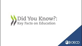 Did You Know? Key Facts on Education -