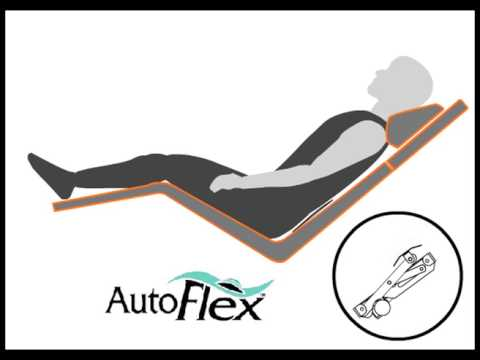 AutoFlex by Golden Technologies PR 510 Lift Chair