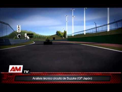 Análisis técnico del circuito de Suzuka (GP de Japón)
