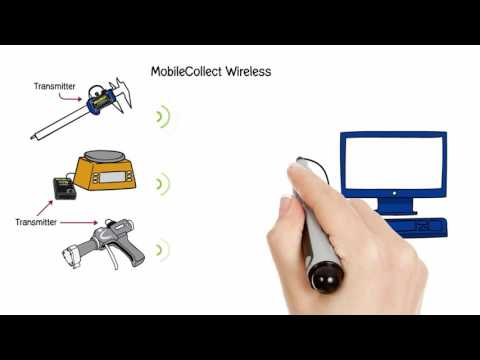 Measurement Collection Solutions from MicroRidge