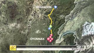 Video Etapa 11 del Tour de Francia: Besan�on / Oyonnax