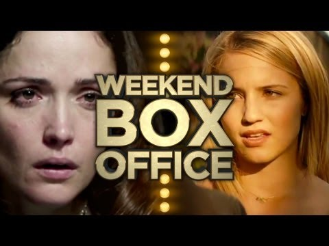 Weekend Box Office - Sept. 13-15 2013 - Studio Earnings Report HD