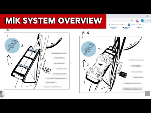 MiK Click System Overview