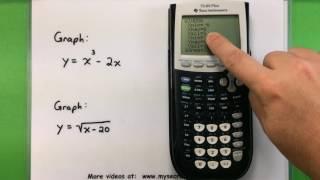 Basic Math - Graphing with a Ti-83 or Ti-84 Calculator