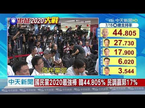 20190715中天新聞 2020最強棒 民調初選韓國瑜勝出!