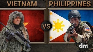 Vietnam vs Philippines - Army/Military Power Comparison 2018