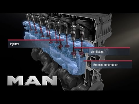 MAN - Top-Down Motorkühlung (German version)