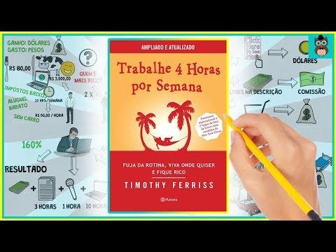 TRABALHE 4 HORAS POR SEMANA | Tim Ferriss