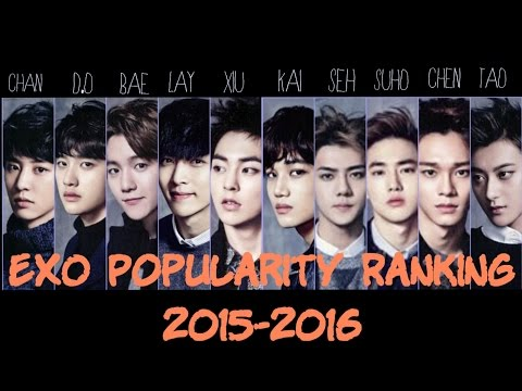 EXO Popularity Ranking (CONFIRMED) HD