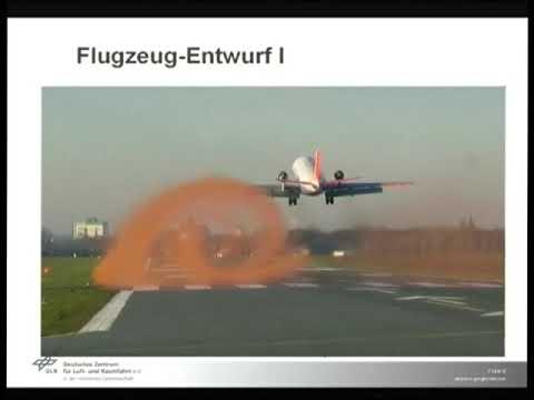 Image from Konzeptentwurf von Verkehrflugzeugen: Anwendung der dynamischen Programmiersprache Python