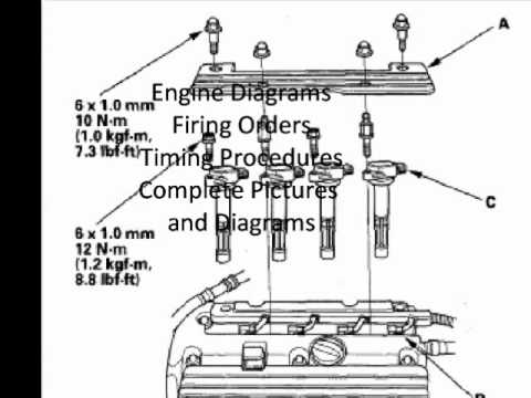 Read Wiring Diagrams Automotive on hid light relay wiring diagram