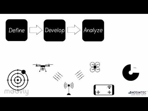 Drone System Simulation Methodology