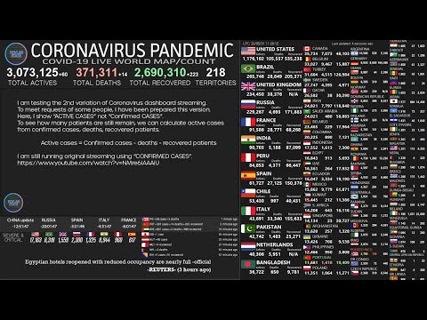 [LIVE] Active Cases – Coronavirus Pandemic : Real Time Counter, World Map, News