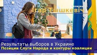Результаты выборов Украине: