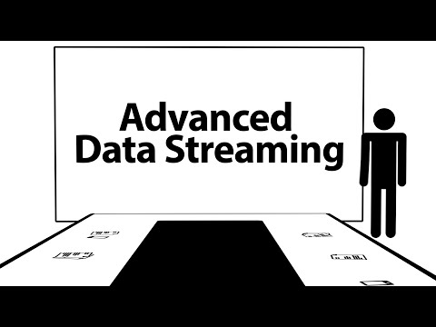 The ATTO Difference - Advanced Data Streaming™
