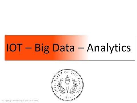 GTI2017 Sn29a: IOT Big Data Analytics -UOP