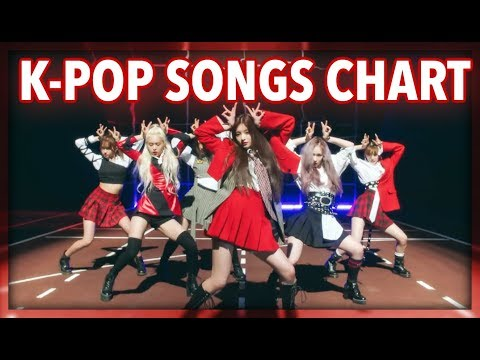 K-POP SONGS CHART   APRIL 2019 (WEEK 1)