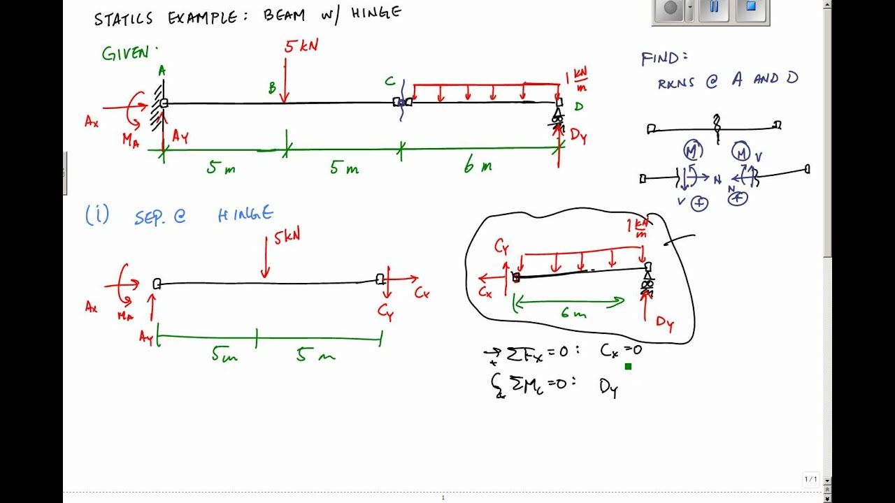 Calculating Reactions For Beam With Hinge Statics