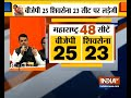 LS elections 2019: Shah-Thackeray seal the deal; BJP to fight on 25 seats, Shiv Sena gets 23