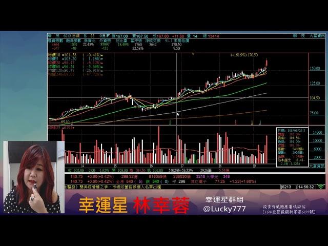 【股市幸運星】#林幸蓉 0912,型態較好的飆股教學