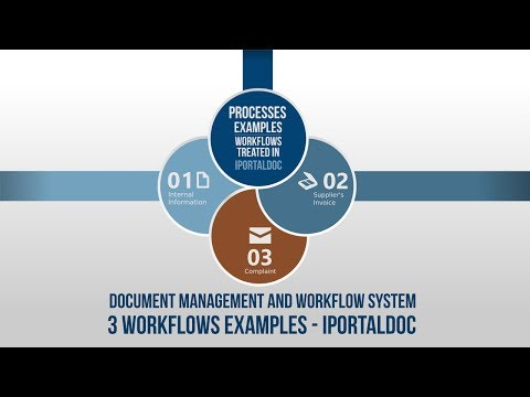 Document Management and Workflow System - Workflows - iPortalDoc