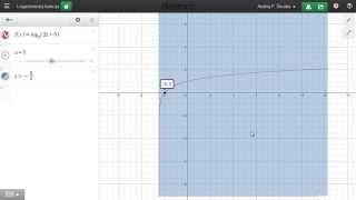 Naloga 8 – logaritemska funkcija