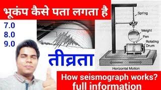 How Seismograph Works? Earth quakes Seismogram-Richter-Seismometer, Full information