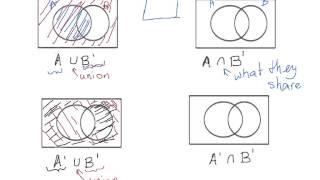 Venn diagrams shading regions for two sets youtube musicbaby shading venn diagram regions ccuart Choice Image