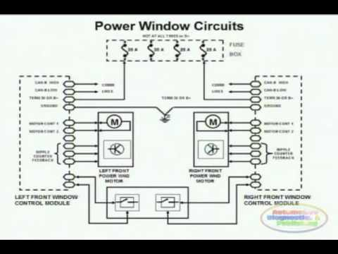 power window wiring diagram 1 youtube 95 mustang fuse box 95 thunderbird fuse box diagram