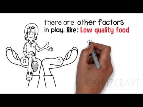 Obesity Whiteboard Video by Bizcrave Marketing