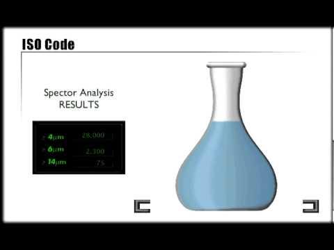 ISO code