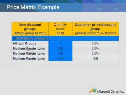 Dynamics AX 2009 Multi-line Discount