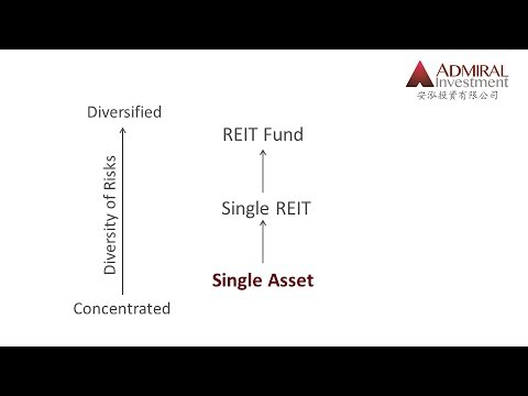 Admiral's REIT Primer (7) - How do REITs diversify risks?