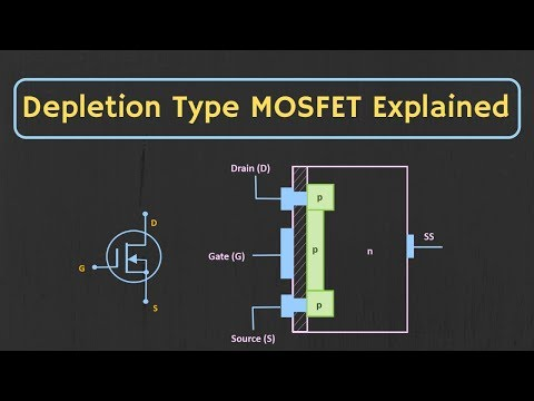 MOSFET- Depletion Type MOSFET Explained (Construction, working and Characteristics Explained)