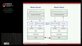 Mosh: An Interactive Remote Shell for Mobile Clients - YouTube