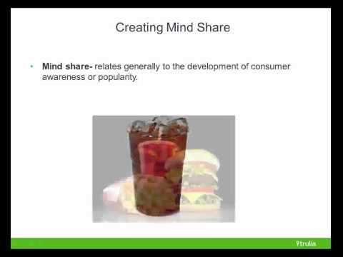 Creating Mind Share