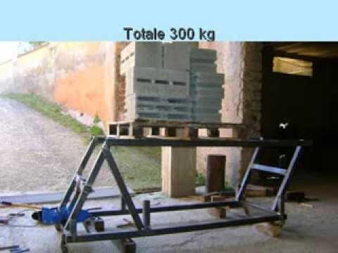 Ponte sollevatore moto for Pedana alzamoto