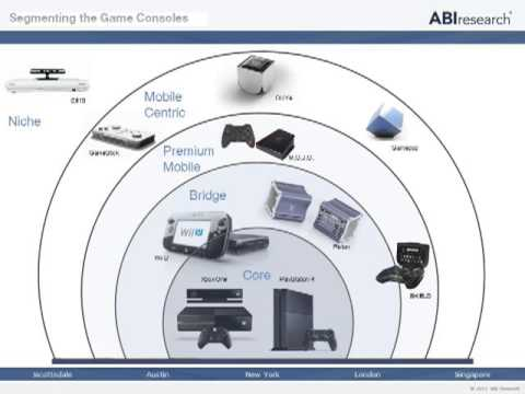 Ask the Analyst: Michael Inouye on Game Consoles