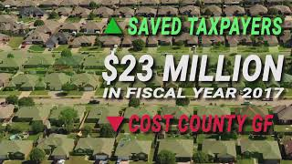 DID YOU KNOW - Your Cobb Co Property Tax Bill
