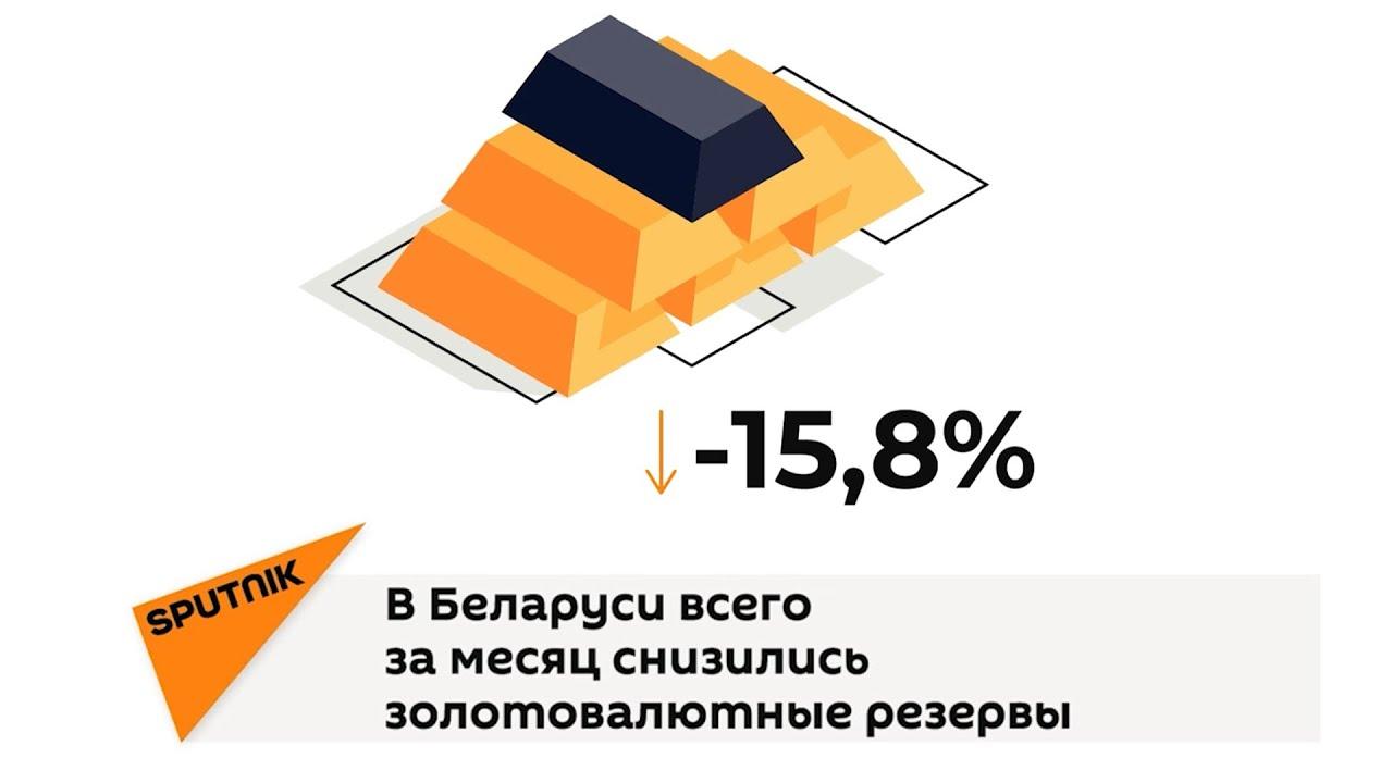 Последствия протестов для экономики Белоруссии
