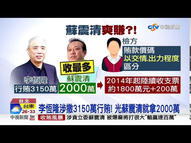 蘇震清涉收賄2000萬 沒出席公聽會也有200萬
