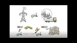 كيفية الحصول على المزيد من الطاقة في غزة     -