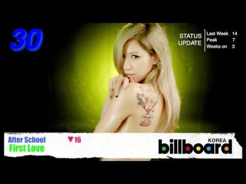 [10 July 2013] Billboard Korea K-POP Hot100 Top50
