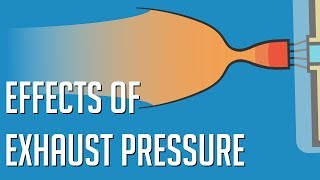 RS E03: Effects of Exhaust Pressure