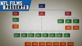 Tracking Andy Reid's Historically Impressive Coaching Tree | NFL Films Presents