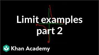 Limit Examples (part 2)