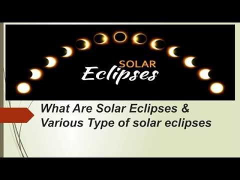 What Are Solar Eclipses & Various Type of solar eclipses